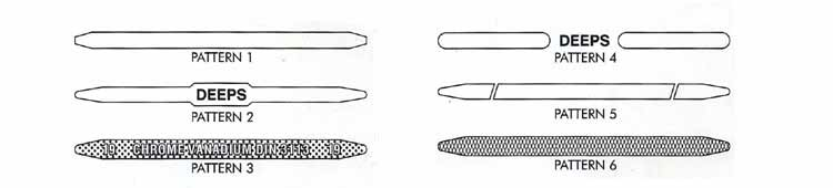 Spanners Pattern